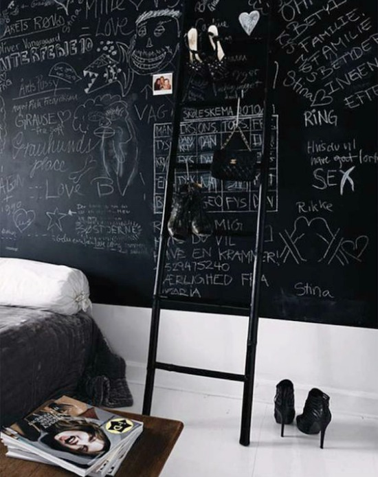 chalk black wall